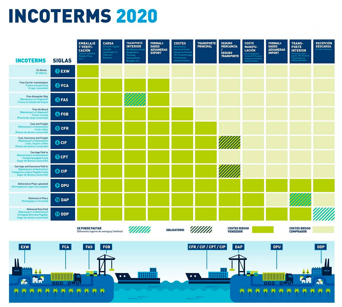 INCOTERMS.png