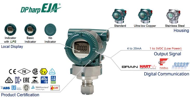 Yokogawa™ EJA530E Transmisor de presión Manométrica de Montaje en Línea