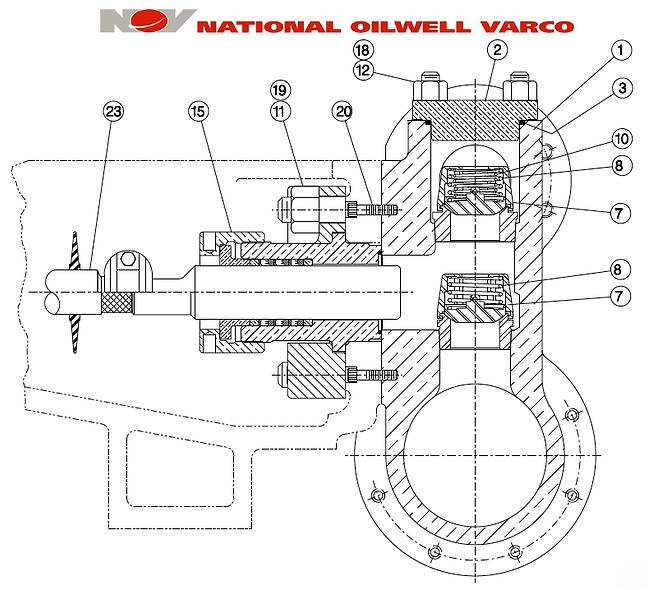 Repuestos Bombas Quintuplex NATIONAL - NOV 300Q-5L