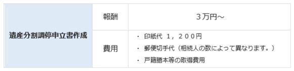 190707 料金表_遺産分割調停申立書.PNG