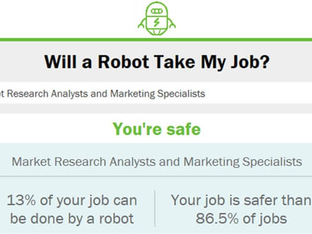 13 % of my job can be done by a robot