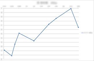 グラフ処理済.png