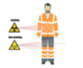 PPE Man ionizing and non ionizing.png