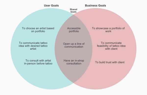 GoodOmen User & Business Goals Copy.jpg