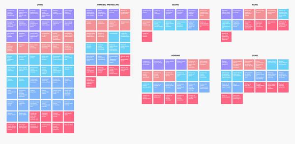 AM Empathy Map Copy.jpg