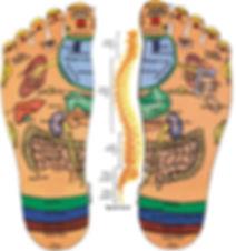 knee pain singapore, osteoarthritis singapore, rheumatoid arthritis singapore