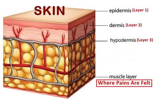 relax singapore, back pain singapore, muscle pain singapore, deep tissue pain singapore, deep tissue massage treatment singapore