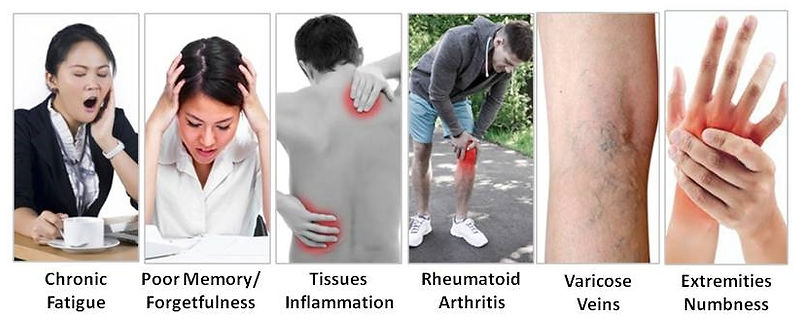 poor blood circulation symptoms