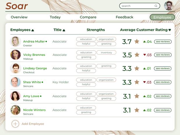 Employee - Rating