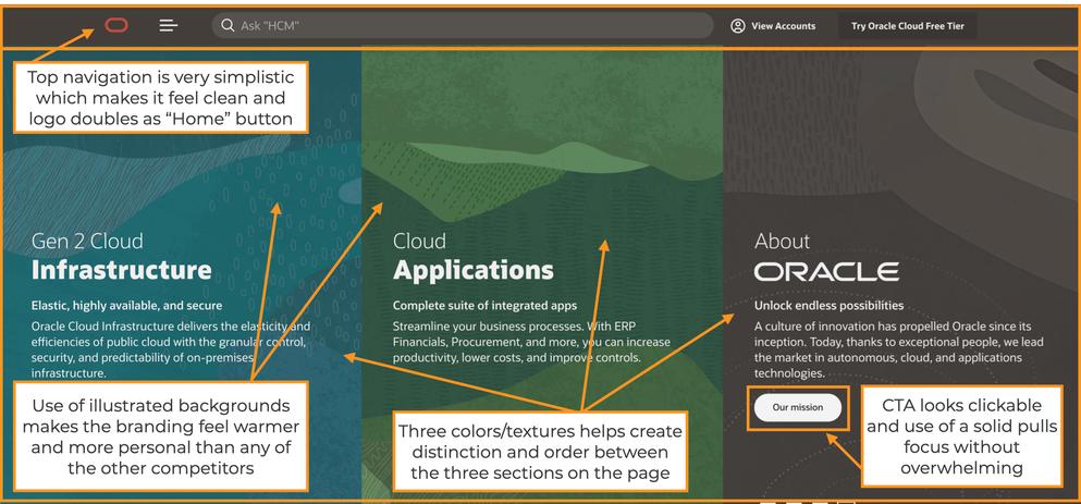 Oracle Website