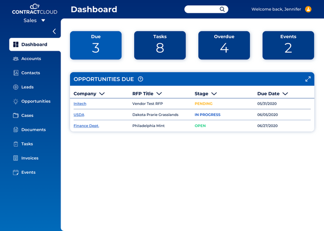 Dashboard Expanded