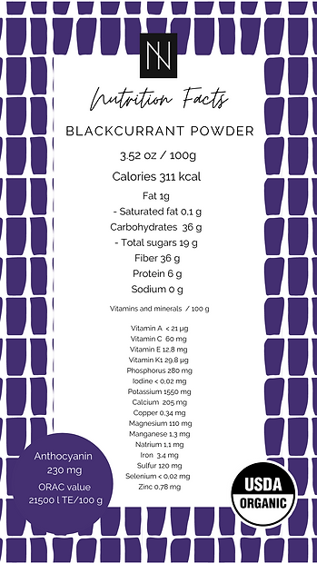 NUTRITIONFACTS_SB-2.png