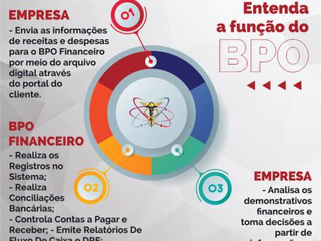 ✔ Como funciona o BPO Financeiro