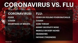 cornona virus vs. flu .jpg