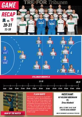 KIF sejrede og er videre i EHF Cup