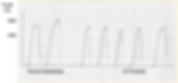 Fig 4c Al-Ti test curves.png
