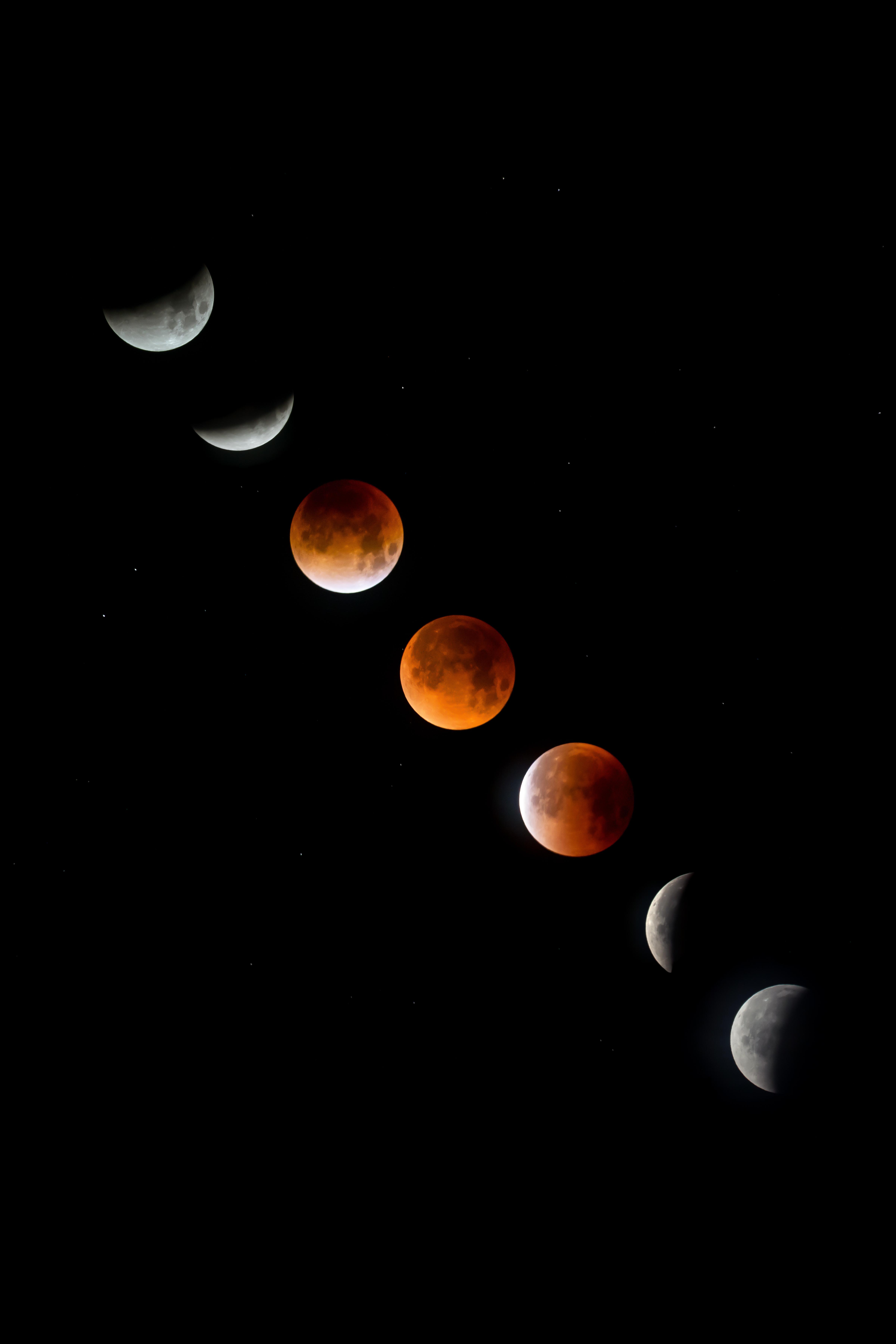 Super Blue Blood Moon, 2018