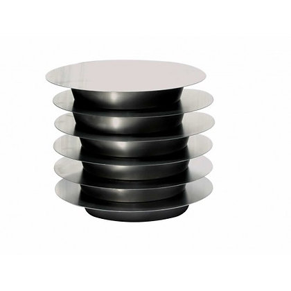 Separator Disks from....