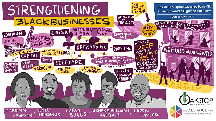 Graphic Recording Strengthening Black Businesses