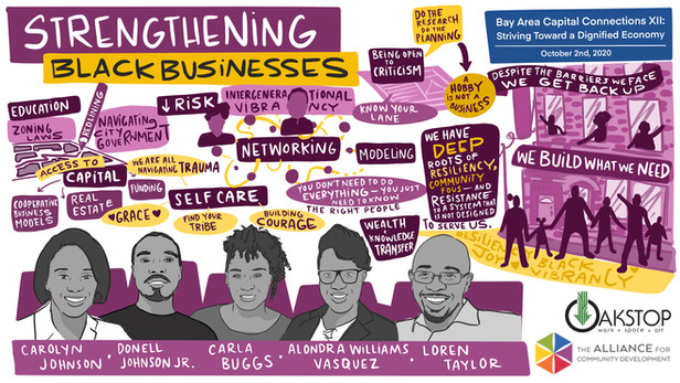Graphic Recording Strengthening Black Businesses