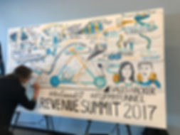 Graphic Recording Revenue Summit San Frncico