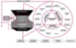 schema sintesi.jpg