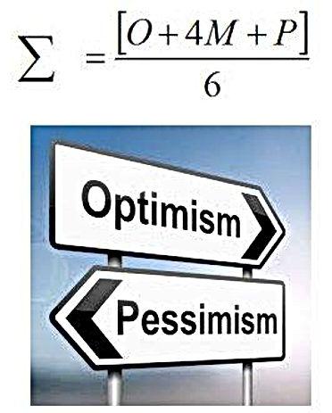 2 | ניהול זמן | מודל דחוף חשוב | כלים לניהול זמן | מודל ניהול זמן | אימון | מאמן | אימון אישי | מאמן אישי | אימון לקבלת החלטות | אימון להעצמה עצמית | אימון למודעות עצמית | אימון לניהול קריירה | אימון לניהול זמן | אימון לחשיבה חיובית | מאמן אישי בפתח תקווה | אימון אישי בפתח תקווה | קואצ'ר בפתח תקווה | קואצ'ר | מודל אפרת | מודל אפרת דוגמאות | תרגיל העץ
