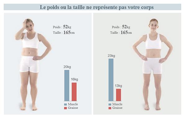 image comparatif balance.png