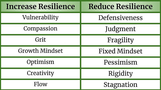 ResilienceImageGreen.jpg