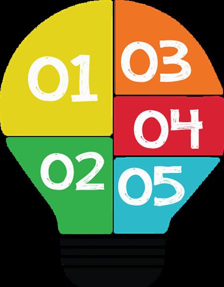 light-bulb-infographic-5 core values