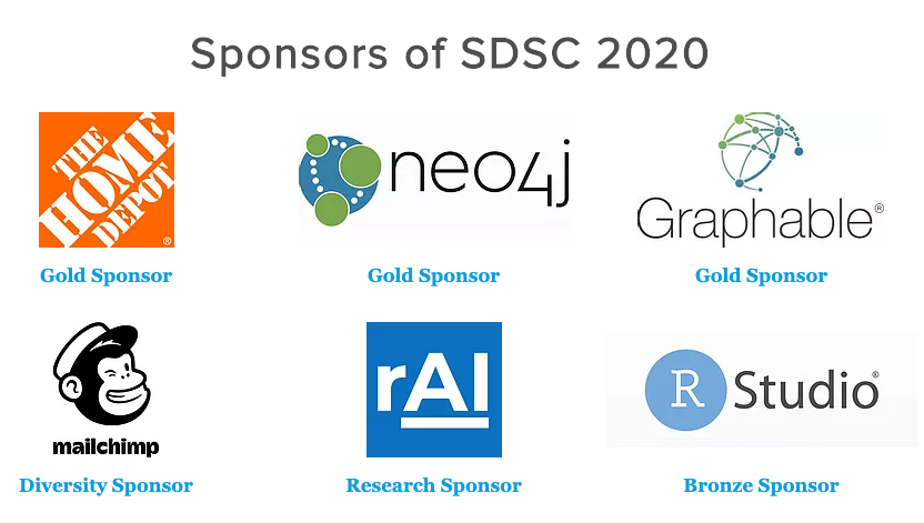 Graphable Gold Sponsor @ SDSC2020 - Southern Data Science Conference