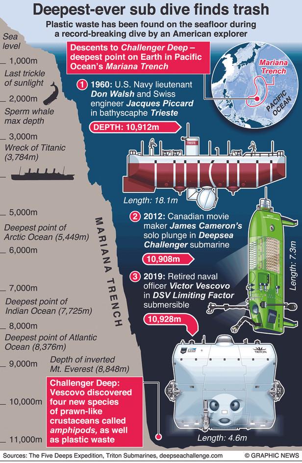 Deepsea infographic.jpg