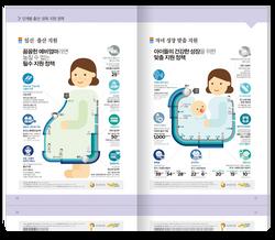 홈페이지용-리플렛_보건부_보육정책안내4