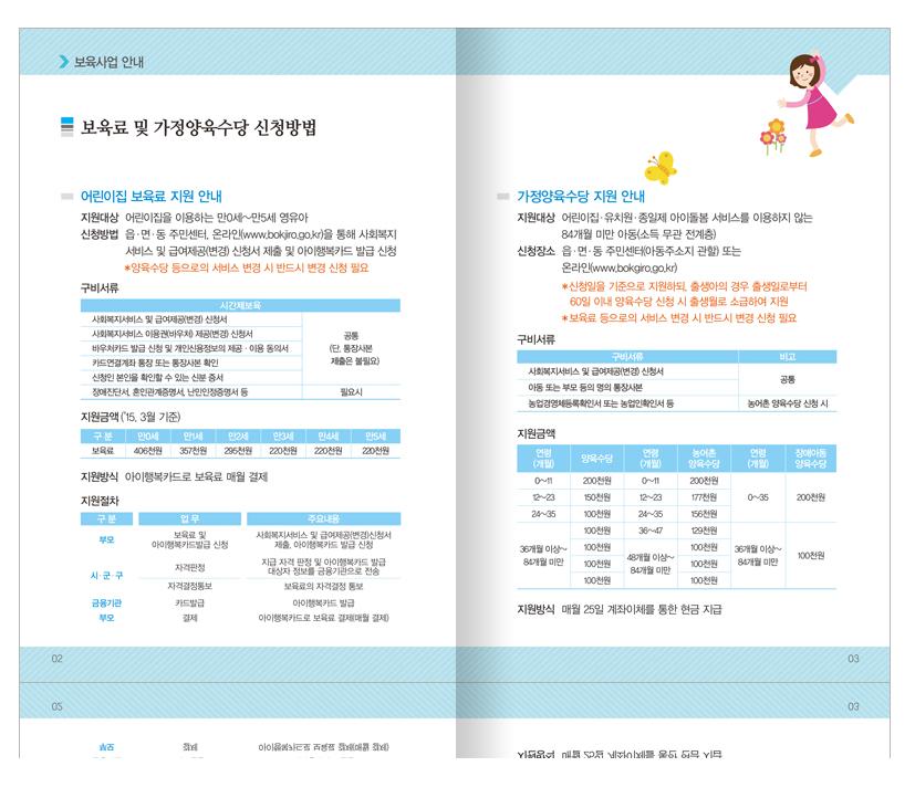 홈페이지용-리플렛_보건부_보육정책안내3