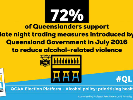 POLICY ASK: Maintain the Tackling alcohol-fuelled violence measures across Queensland