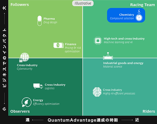 QuantumAdvantage_pict_a.png