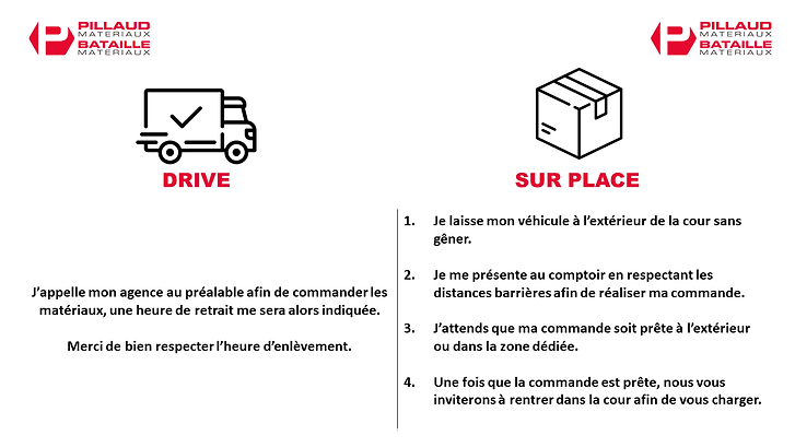 Procedure zones chaudes.png
