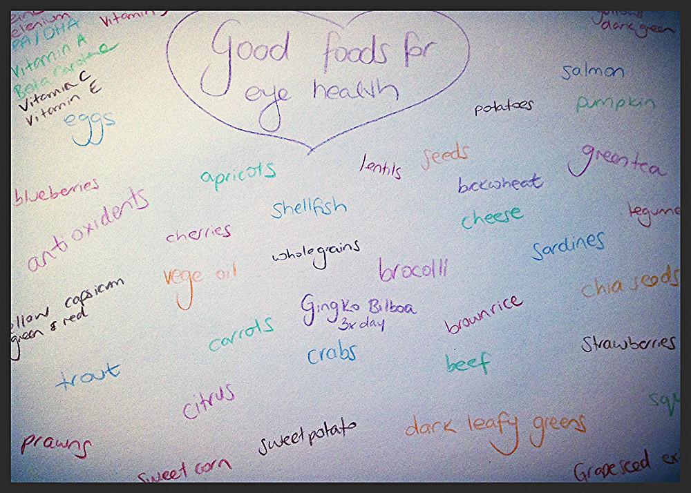 Good foods for eye health