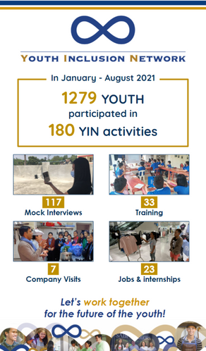 YIN GLOBAL - 180 PROFESSIONAL ACTIVITIES, 1279 YOUNG PARTICIPANTS