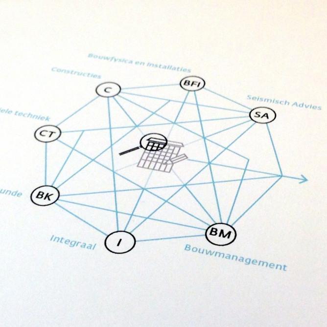 ABT-ontwerpcheck-1-860x861.jpg
