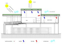 MEP Section Diagram