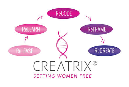 Creatrix-Flowchart.jpg