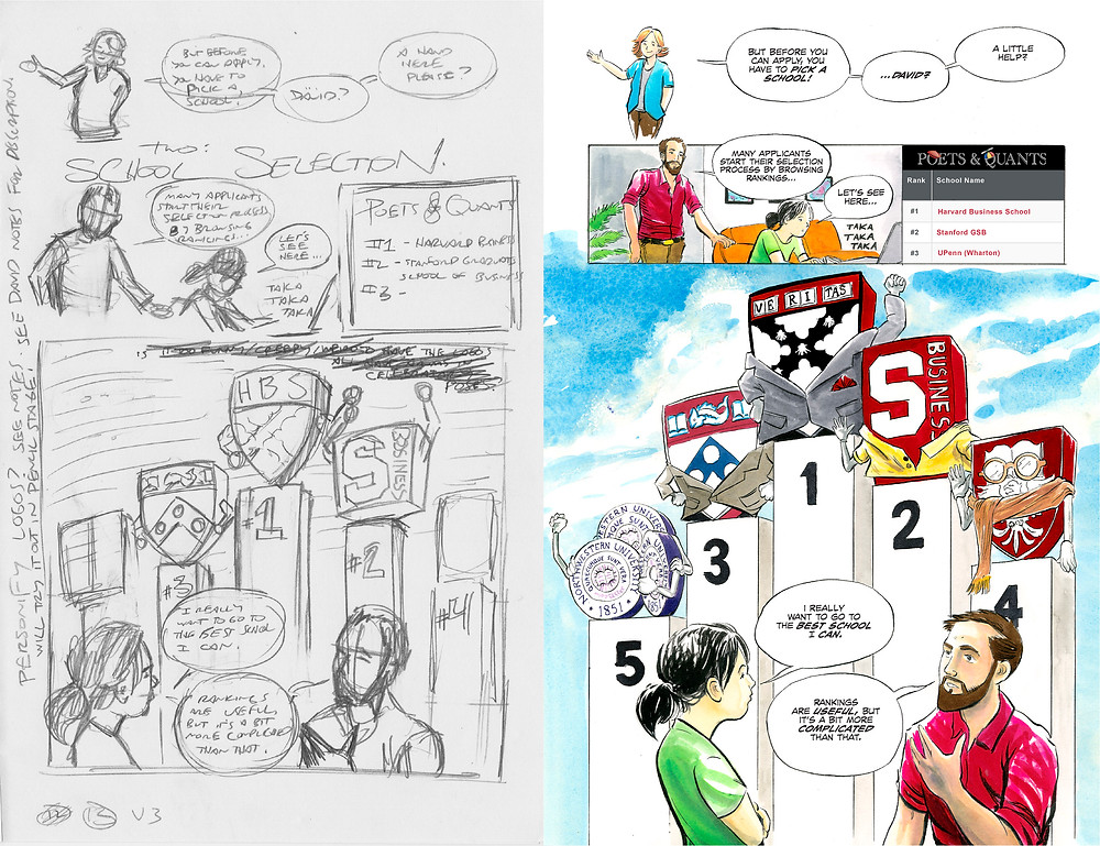 comics how-to demonstration, layout to finished artwork
