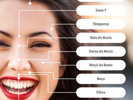 Dicionário de Beleza: partes do rosto
