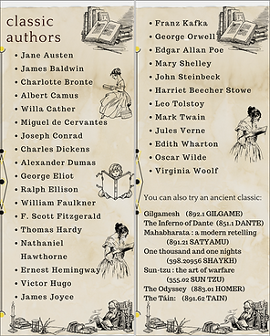 Classic authors.png