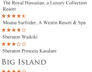 Hawaii Vacation Offers with Breakfast Included!