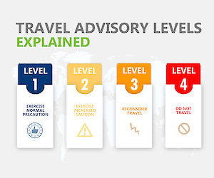 What are Travel Advisories?