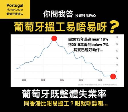 【葡萄牙搵工易唔易呀?】  #睇失業率啦 最近唔少朋友都問我地同一個問題,我只能說,由2013年最高接近18%,到2019年降到7%樓下,其實已經好叻仔。  同香港比咁易搵工?咁就咪諗喇...🤷♂