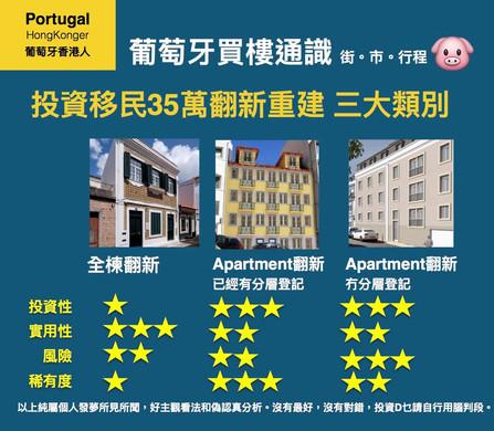 【35萬翻新重建之路 咩嚟㗎⁉️】街。市。行程分享🐷  葡萄牙35萬投資移民都出左一段時間,由最初資訊少、個案少、中伏多,到今日開始成熟,亦多左成功個案,今日襯機會同大家分享一下。話就話35萬投資移民係翻新project,但入面其實都仲有幾種唔同既玩法,以下街。市。行程經歷後,所得既大約慨念:  🔻🔻🔻🔻🔻 1⃣獨立屋翻新🏚 之前係Porto既外圍比較多,因為里斯本你唔會買到10零20萬既獨立屋俾你去翻新。而家連Porto都開始少,要去到Setúbal、Évora⋯⋯等等再偏遠啲既地方先會有。  根據版友既分享,通常呢種係翻新項目: 1. 樓價由10幾萬到20幾萬不等 2. 再加上翻新重建費,10幾萬歐到20幾萬歐不等  呢種盤既好處,係成間屋都係你既,有機會你可以自己建立你自己既dream house。但唔好處,就係好多時都係響偏遠地區,你要預左好多時真係自用。風險方面相對低,因為間屋同地都已經轉左你名。走佬都好,你最多自己搵過個發展商幫你翻新,當然你文件要齊啦。但如果你買間屋個樓價係偏低,你翻新洗既錢會好甘⋯⋯  一般我會咁去評價(⭐⭐⭐星滿分) :  投資性 ⭐ 實用性 ⭐⭐⭐ 成間house都係你仲想點? 風險 ⭐⭐ 稀有度 ⭐  🔻🔻🔻🔻🔻 2⃣Apartment翻新(已經有分層登記) 有機會響里斯本市中心搵到,如Avenida等項目。呢種既玩法係,本身物業唔太殘,樓齡啱啱好可以玩到350K條路;單位數目亦唔會太多,一般10個內;發展商做既工夫唔洗太多,全橦油過、單位內翻新、執返好啲水電位等等;唔係扑剩4面牆;簡單黎講好似你間屋住殘左想執下佢咁。呢啲一般樓價係20幾到30萬,再加幾萬翻新費去湊夠35萬條數。  【有乜好處呢?】 單位本身有分層登記,即係你成交左之後,土地及單位已經係屬於你(同獨立屋一樣)。同時,萬一發展商有乜冬瓜豆腐,由於政府已經登記左你層樓係2X-30萬歐買返黎,你只需要俾幾萬歐去翻新就已經可以湊返35萬歐條數。  一般我會咁去評價(⭐⭐⭐星滿分) :  投資性 ⭐⭐⭐有機會響黃金地段搵到好嘢 實用性 ⭐⭐ 風險 ⭐⭐ 稀有度 ⭐⭐⭐但出現機率非常低, 同埋你精我都精, 飲杯竹葉青, 呢啲一出通常1星期內就會賣晒  🔻🔻🔻🔻🔻 3⃣Apartment翻新(冇分層登記) 同樣地有機會響里斯本市中心搵到,但呢種既玩法,要將物業扑剩4面牆, 再重建。係!起完之後會好靚!但對發展商實力既要求相當高。一般整得呢啲project,好多時會整夠20個以上既單位,咁發展商先多肉食。同樣地呢啲一般樓價係20幾到30萬,加上幾萬翻新費去湊夠35萬條數。但記住,由於層樓未有分層登記,因為發展商可能只係扑剩4面牆什至可能扑都未扑,萬一發展商有乜冬瓜豆腐,你要諗方法去湊夠起到有分層登記既程度會有極大困難,做得到你已經係發展商啦⋯⋯  一般我會咁去評價(⭐⭐⭐星滿分) : 投資性 ⭐⭐⭐ 有機會響黃金地段搵到好嘢 實用性 ⭐⭐ 風險 ⭐⭐⭐ 稀有度 ⭐⭐  【翻新活動V.A.T.⁉】 除左買樓同翻新費外,行35萬條路有樣叫翻新活動既V.A.T. 乜嘢係VAT呢?由於你翻新, 有叫人做嘢,響葡萄牙係一個商業活動,所以政府會收你「增值税 Value Added Tax」。大部份係23%,亦有13%或6%。  傳送門 : https://zh.wikipedia.org/wiki/增值税 葡萄牙既VAT傳送門 : http://www.worldwide-tax.com/portugal/por_other.asp  爛尾會好大鑊定⁉ 順帶一提,由於太多人問35萬翻新項目既事。坊間會話乜嘢爛尾會好大鑊❓定唔知拖好多年都搞唔成果啲❓你睇完上面篇文,應該分析到邊種就係坊間講既大檸樂🏚  再唔係?一個有經驗和好既律師,亦會睇得出和提醒你以上既風險。以上係我地從各方面所得資料,整理而成。  35萬有佢存在原因 豐儉由人 門檻低左都要留神