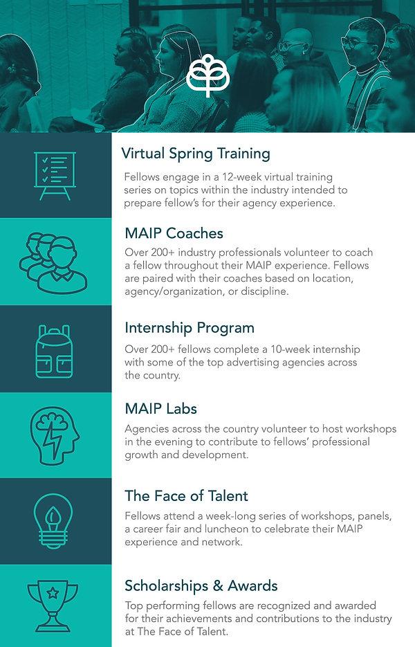 maip-fellowship-infographic-bigger-03_orig.jpg